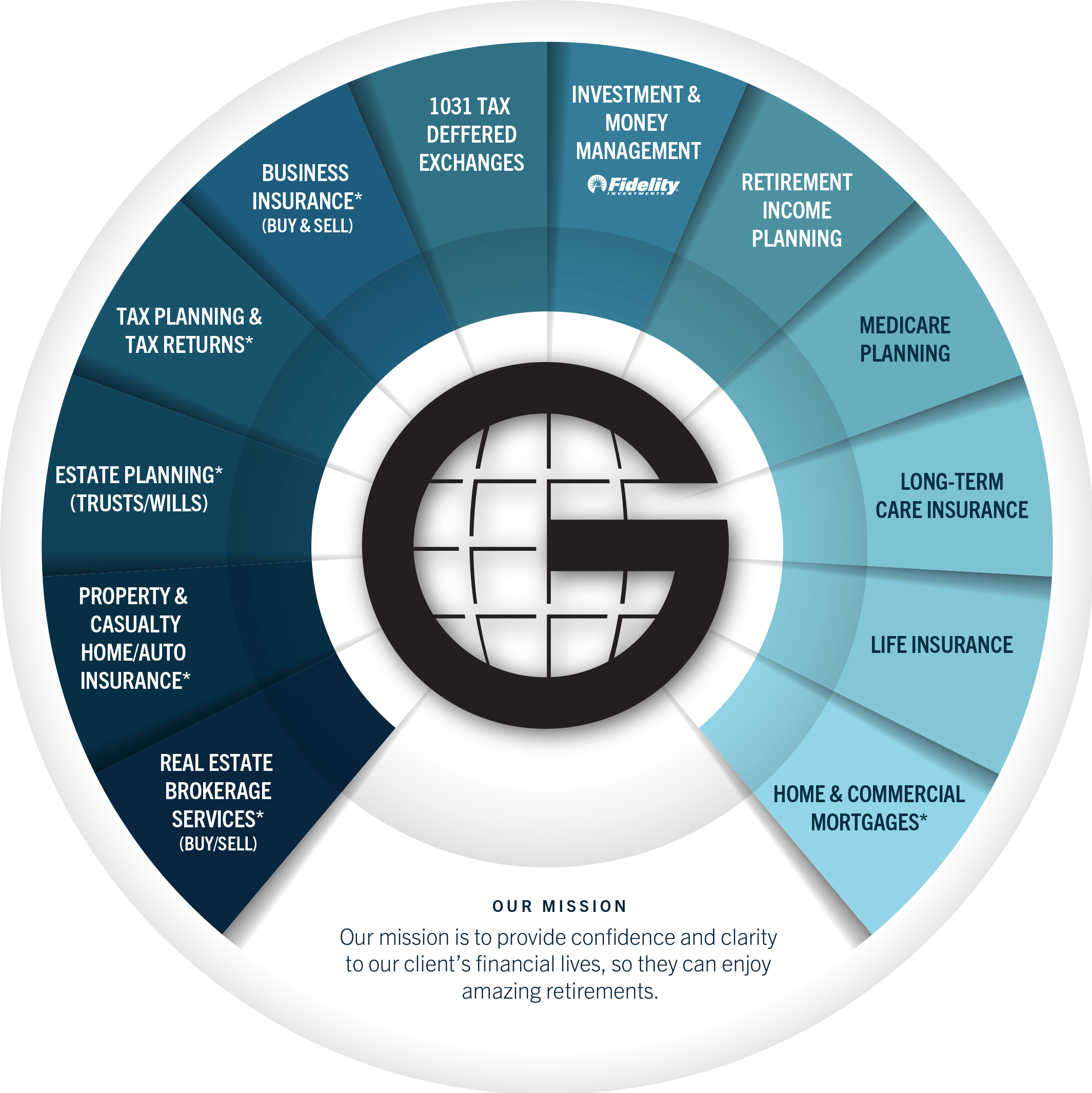 gwm-client-services-graphic